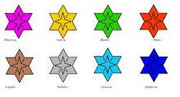 The Galaxy Emeralds
