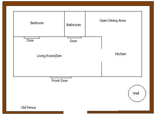 File:Cottage Map.JPG