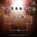 Legendary Showdown 3