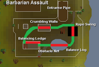 Barbarian Agility Outpost