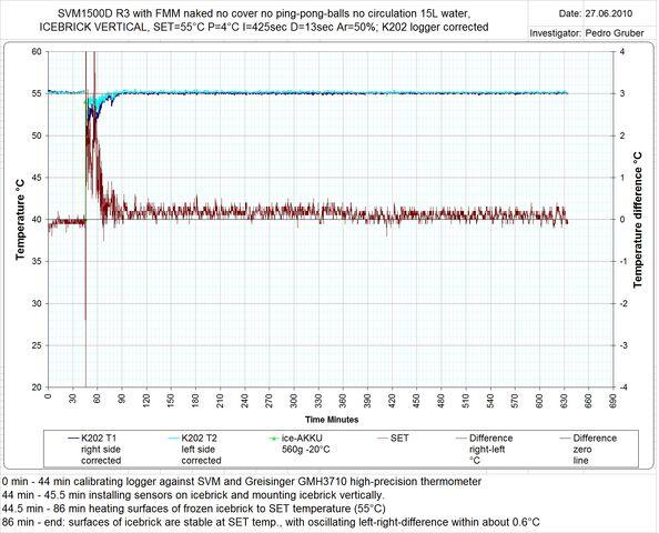 File:FMM no circulation icebrick vertical.jpg