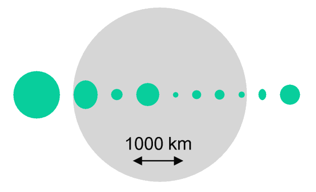 File:Moon and Asteroids 1 to 10 at 10 km per px.png
