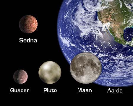 File:Sedna aarde.png