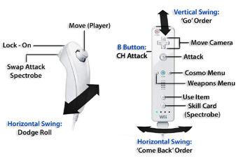 Spectrobes Origins Battle Phase Controls