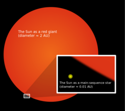 Sun red giant