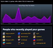 http://www.sploder.com/my-games