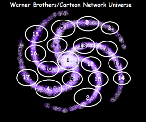 Warner Bros-Cartoon Network Universe Map