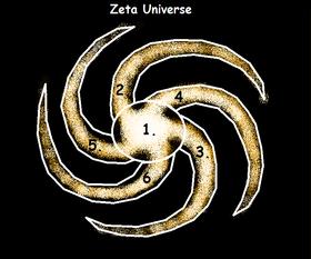 Zeta Universe Map