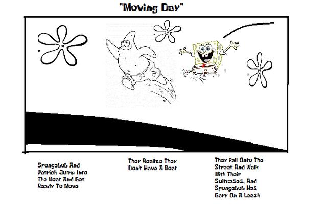 File:StoryboardMD.png