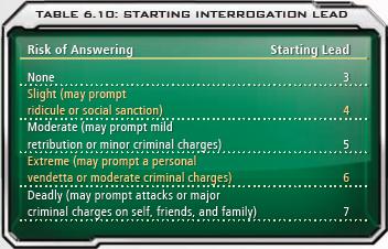 6.10 Starting Interrogation Lead