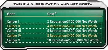 4.6 Reputation and Net Worth