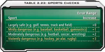 2.23 Sports Checks