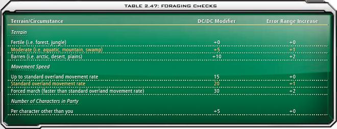 2.47 Foraging Checks