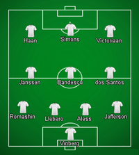 FC Civitesse 2010