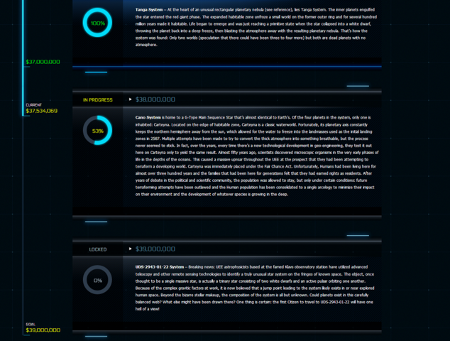 File:StarCitizen Funding Goals January 29th 2014.png