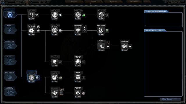 File:Colonization Tree.jpg