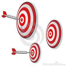File:Multipe Targets.jpg