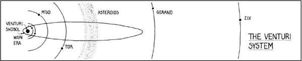 Venturi System 00