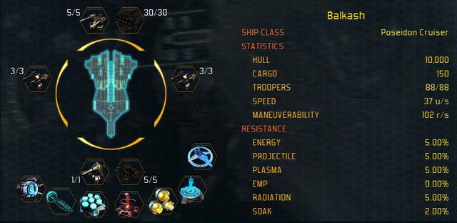 File:Poseidon stats.jpg