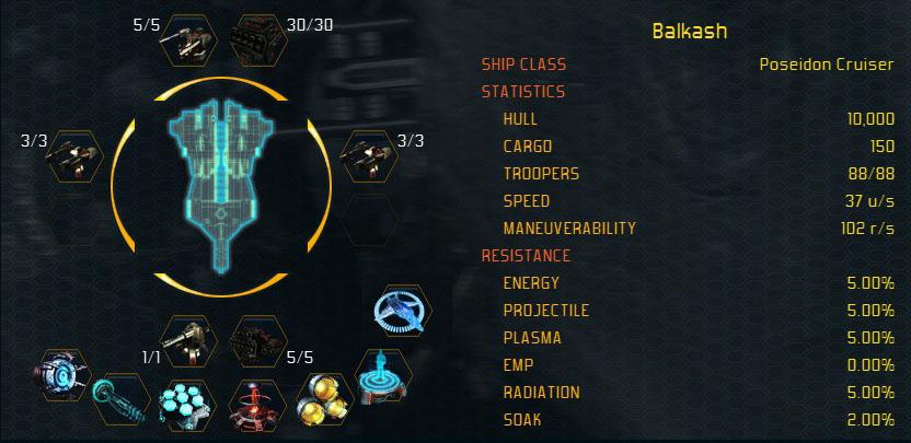 Poseidon stats