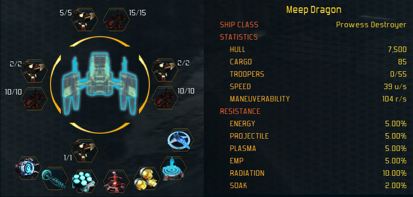 Prowess stats