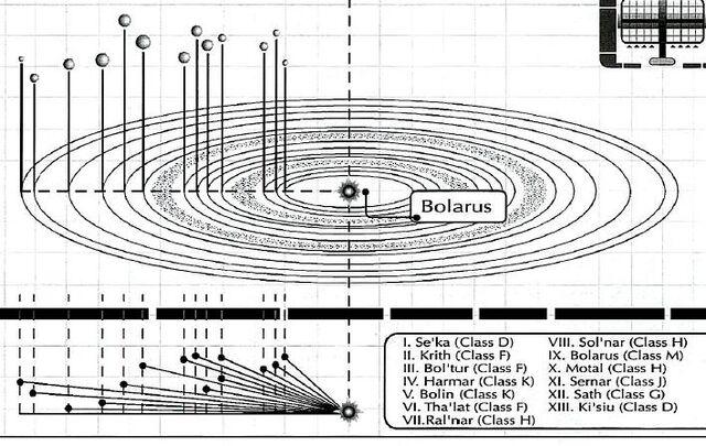 File:Bolarus system.jpg