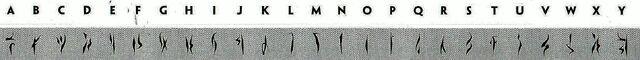 File:Geonosian alphabet.jpg
