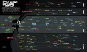 How StarWars Changed the World.jpg