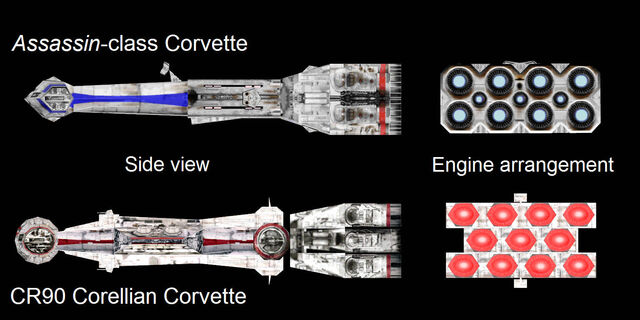 File:Corvette Comparison.jpg