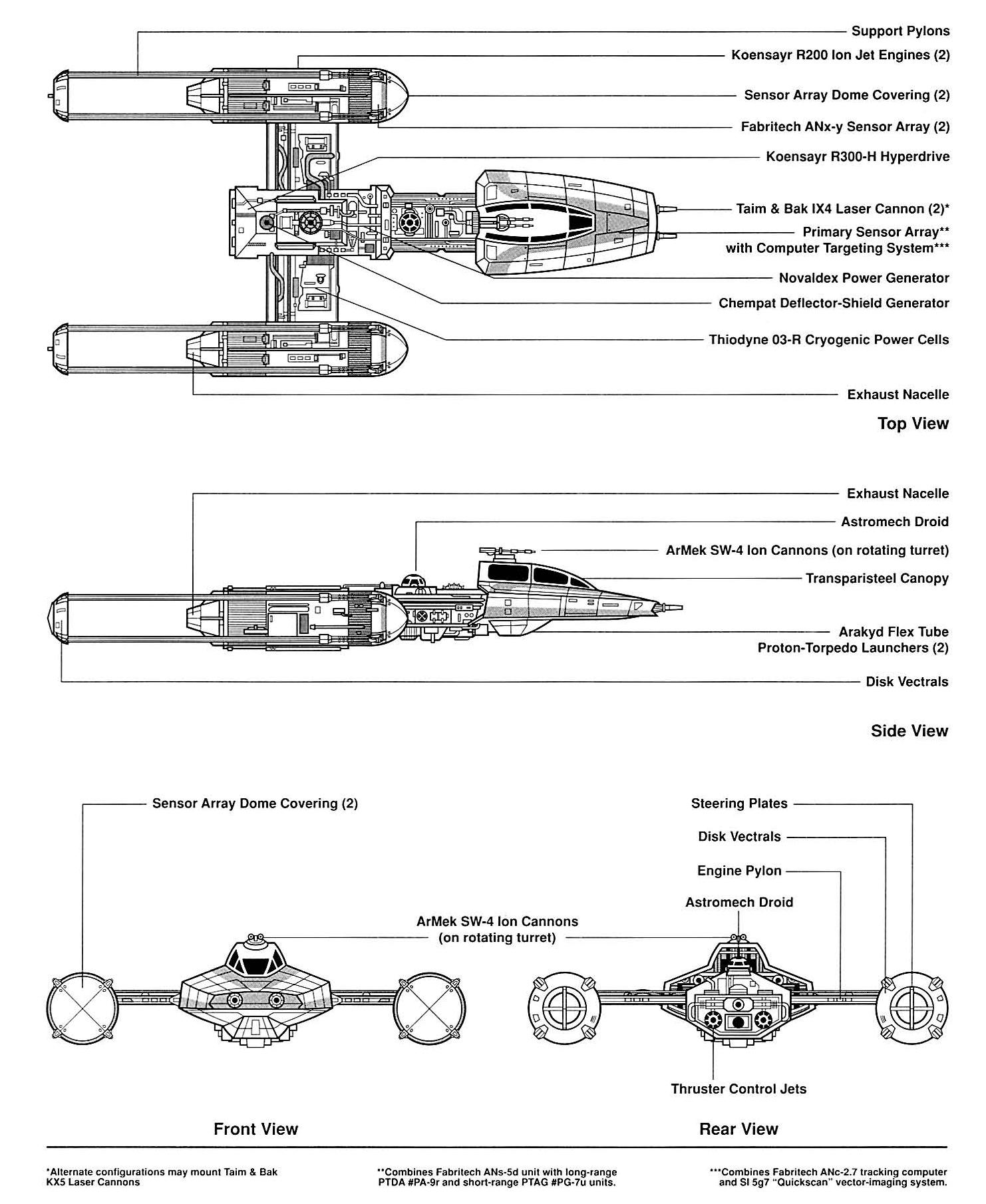 btl y-wing starfighter | wookieepedia | fandom powered by wikia, Wiring schematic