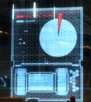 Sith Empire percentage