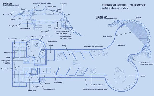 File:TSWSB-TierfonRebelBase.jpg