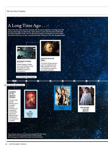 File:EWGuide Timeline.jpg