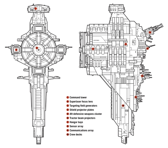 File:Tarkin front and side.png