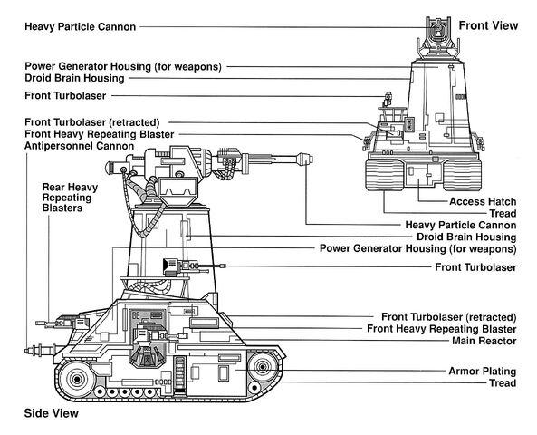 File:TankDroid egvv.jpg