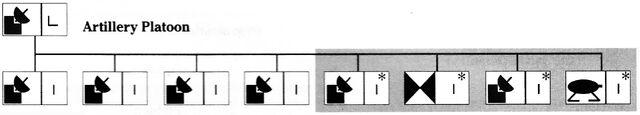 File:Artillery line organization.jpg