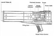 FC1 flechette launcher egwt