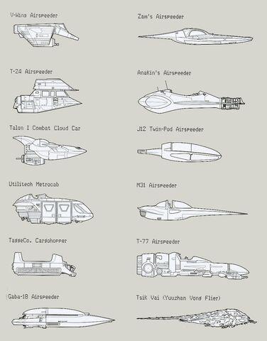 File:Airspeeders negvv.jpg