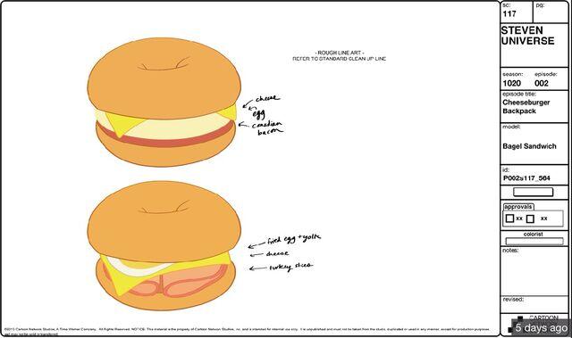 File:Bagel sandwich model sheet.jpg