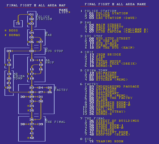 File:FF3Map.png