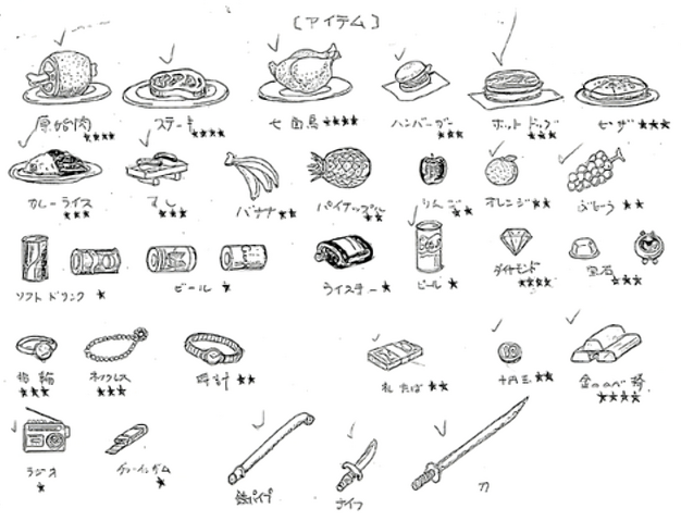 File:FFItems.png