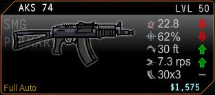 AKS 74 Sub-machine Gun