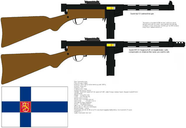 File:Suomi KP 31 and SJR by kfirpanther3.png