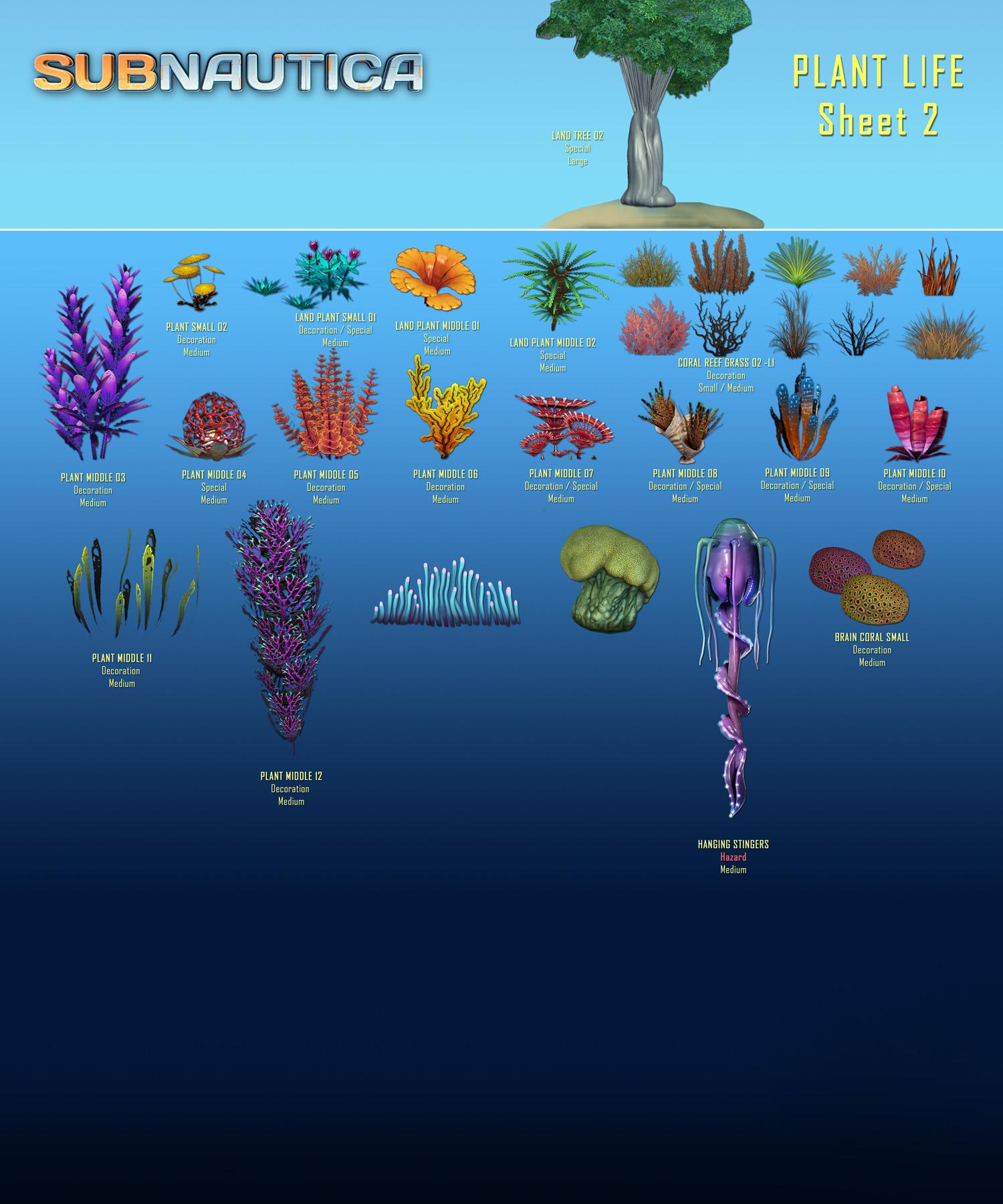 Image - Flora List 2.jpg | Subnautica Wiki | Fandom powered by Wikia