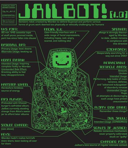 File:SJ Tee 02 Jailbot 07 1024x1024.jpg