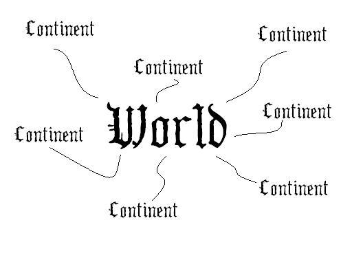File:World.JPG