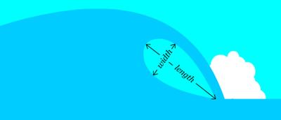 Wave-shape-almond-400px