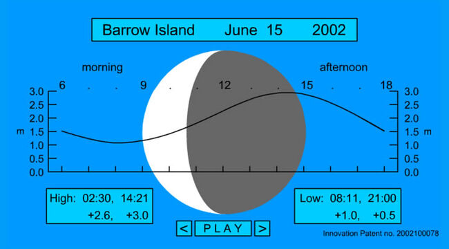 Interactive-animation-tide-graph-with-moon-phases
