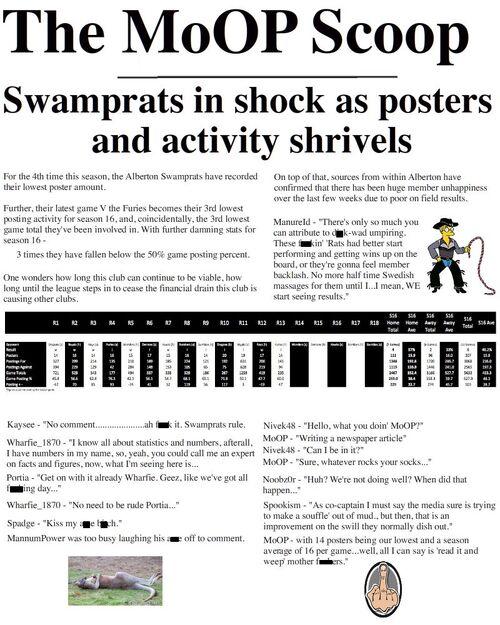 MoOP Scoop 1 (Swamprats R13)a
