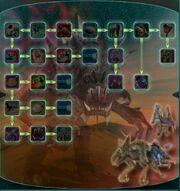 Beast Master Expertise